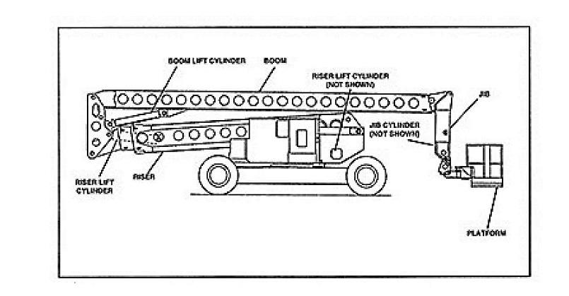 89massappct153 1 boom lift diagram scissor lift diagram \u2022 45 63 74 91  at creativeand.co